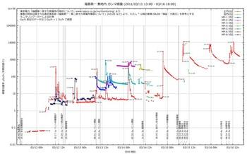 fukushima-kukan.jpg